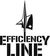 EFFICIENCY LINE