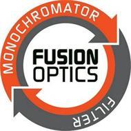 MONOCHROMATOR FUSION OPTICS FILTER