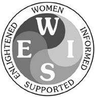 WISE WOMEN INFORMED SUPPORTED ENLIGHTENED
