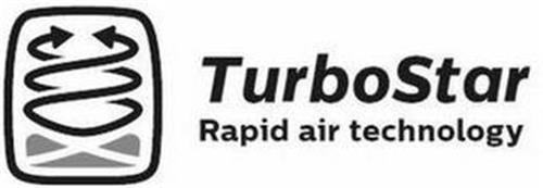 TURBOSTAR RAPID AIR TECHNOLOGY