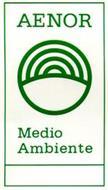AENOR MEDIO AMBIENTE