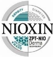 NIOXIN DENSITY DIAMETER DERMA RELIEF ZPT-NIO DERMA TECHNOLOGY