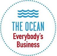 THE OCEAN EVERYBODY'S BUSINESS