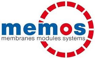 MEMOS MEMBRANES MODULES SYSTEMS