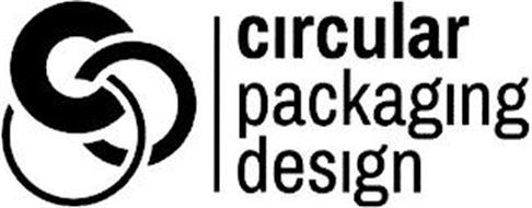 CIRCULAR PACKAGING DESIGN