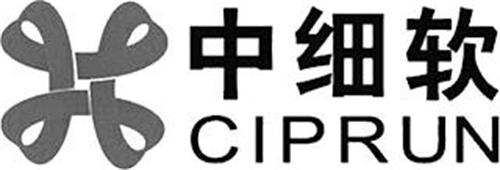 CIPRUN