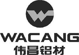 W WACANG