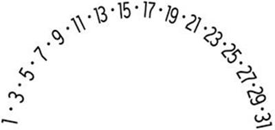 1 3 5 7 9 11 13 15 17 19 21 23 25 27 2931