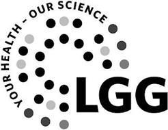 LGG YOUR HEALTH - OUR SCIENCE