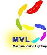 MVL MACHINE VISION LIGHTING