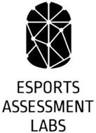 ESPORTS ASSESSMENT LABS