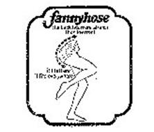 FANNYHOSE (PLUS OTHER NOTATIONS)