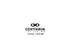 CONTINUUM SOLUTIONS COVERING LIFE?S TWISTS AND TURNS
