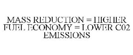 MASS REDUCTION = HIGHER FUEL ECONOMY = LOWER C02 EMISSIONS