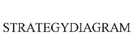 STRATEGYDIAGRAM