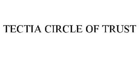 TECTIA CIRCLE OF TRUST