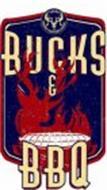 TEXAS TROPHY HUNTERS ASSOC. BUCKS & BBQ
