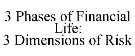 3 PHASES OF FINANCIAL LIFE: 3 DIMENSIONS OF RISK