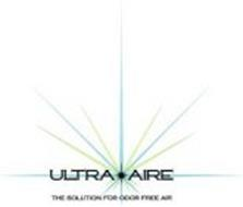ULTRA AIRE THE SOLUTION FOR ODOR FREE AIR
