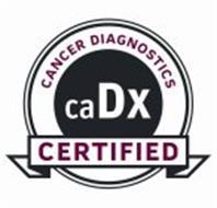 CANCER DIAGNOSTICS CADX CERTIFIED