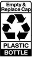 EMPTY & REPLACE CAP PLASTIC BOTTLE