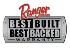 RANGER BOATS BEST BUILT BEST BACKED WARRANTY