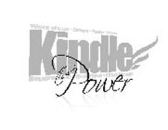 KINDLE THE POWER WORD OF GOD · OTHERS · PRAISE · PRAYER REPENTANCE · RELATIONAL · EFFECT CHANGE