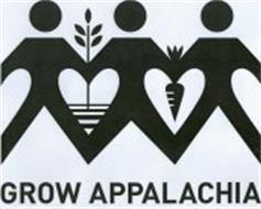 GROW APPALACHIA