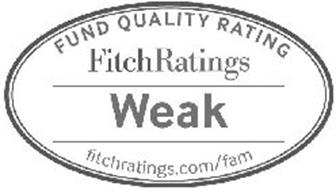 FUND QUALITY RATING FITCHRATINGS WEAK FITCHRATINGS.COM/FAM