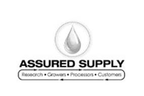 ASSURED SUPPLY RESEARCH · GROWERS · PROCESSORS · CUSTOMERS