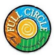 FULL CIRCLE RETURN TO A NATURAL WAY OF LIVING