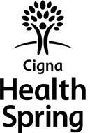 CIGNA HEALTH SPRING