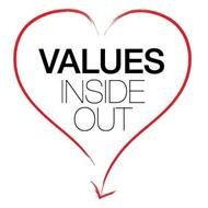 VALUES INSIDE OUT