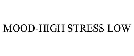 MOOD-HIGH STRESS LOW