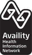 AVAILITY HEALTH INFORMATION NETWORK