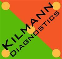 KILMANN DIAGNOSTICS