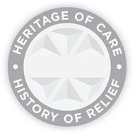 · HERITAGE OF CARE · HISTORY OF RELIEF