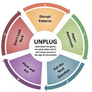 UNPLUG SLOW DOWN THE GAME, SEE WHAT OTHERS DON'T AND CREATE SUCCESS IN THE AGE OF UNCERTAINTY 1 DISRUPT PATTERNS 2 HYPER-AWARENESS 3 ASK THE NEXT QUESTION 4 PIVOT 5 ACT DON'T LOOK BACK