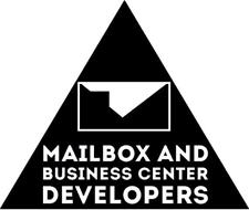 MAILBOX AND BUSINESS CENTER DEVELOPERS