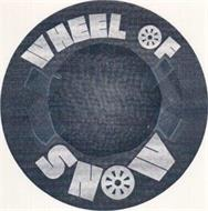 WHEEL OF SNOW