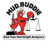 MUD BUDDIE MB REAL TIME MUD WEIGHT ANALYZERS