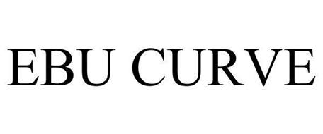 EBU CURVE