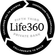 LIFE360 FIFTH THIRD PRIVATE BANK CHALLENGE YOU TO ACHIEVE UNDERSTAND YOUR COMPLEXITY COLLABORATE TO BUILD