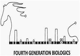 FOURTH GENERATION BIOLOGICS
