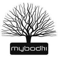 MYBODHI