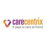 CARECENTRIX IT PAYS TO CARE AT HOME