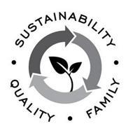 · QUALITY · FAMILY · SUSTAINABILITY ·