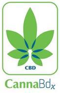 CANNABDX CBD