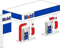 MOBIL, FUEL TECHNOLOGY SYNERGY