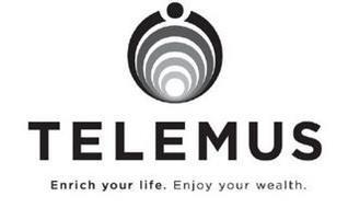 TELEMUS ENRICH YOUR LIFE. ENJOY YOUR WEALTH.